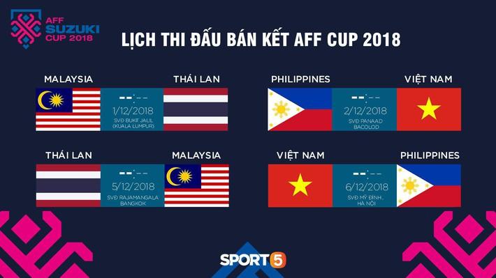 Khác với Việt Nam, khán giả tại Philippines có thể mua vé AFF Cup online siêu nhanh, chỉ trong một nốt nhạc - Ảnh 4.