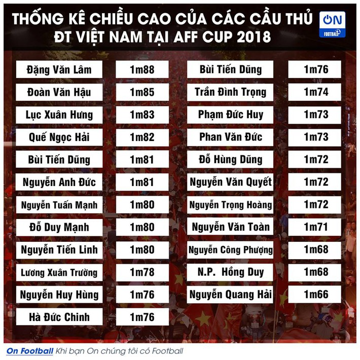 Việt Nam được báo châu Á xếp top 1, Thái Lan đứng top... 7 - Ảnh 2.