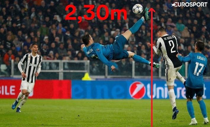 Nghiên cứu đáng kinh ngạc về tuổi cơ thể của Ronaldo - Ảnh 1.