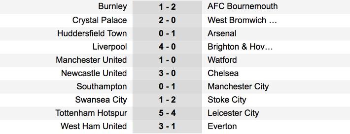 Demi kiến tạo, Michael Carrick khiến ngày chia tay Man United ngập tràn tiếc nuối - Ảnh 7.