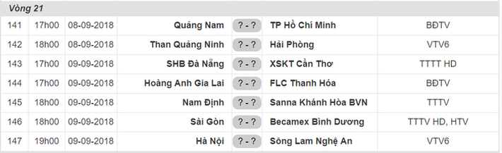 Cầu thủ Nam Định đã nhận được lương, tập trung cho mục tiêu trụ hạng - Ảnh 1.