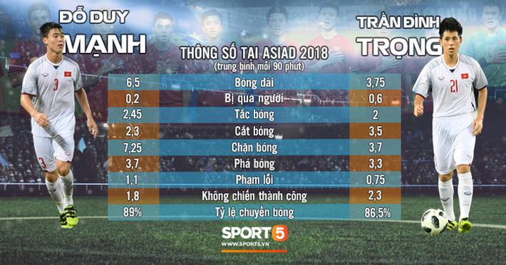 Duy Mạnh - Đình Trọng: Những lá chắn thép của CLB Hà Nội và Olympic Việt Nam - Ảnh 3.