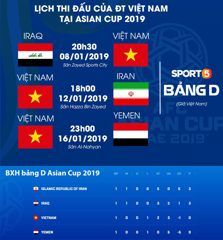 HLV Park Hang-seo mang bí quyết của bóng đá Hàn Quốc để giúp Việt Nam đối đầu Iran - Ảnh 2.