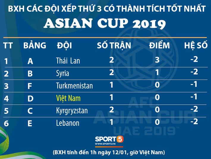 HLV Park Hang-seo mang bí quyết của bóng đá Hàn Quốc để giúp Việt Nam đối đầu Iran - Ảnh 3.