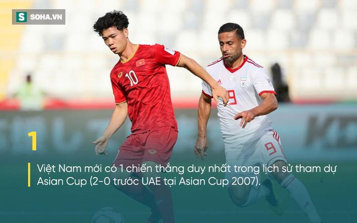 Rơi vào vùng nguy hiểm, ĐT Việt Nam còn bao nhiêu cơ hội tại Asian Cup 2019? - Ảnh 2.