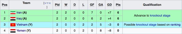 Hậu vệ tuyển Iran: Nếu có thể chất tốt hơn, Việt Nam sẽ tiệm cận trình độ Nhật Bản, Hàn Quốc - Ảnh 2.