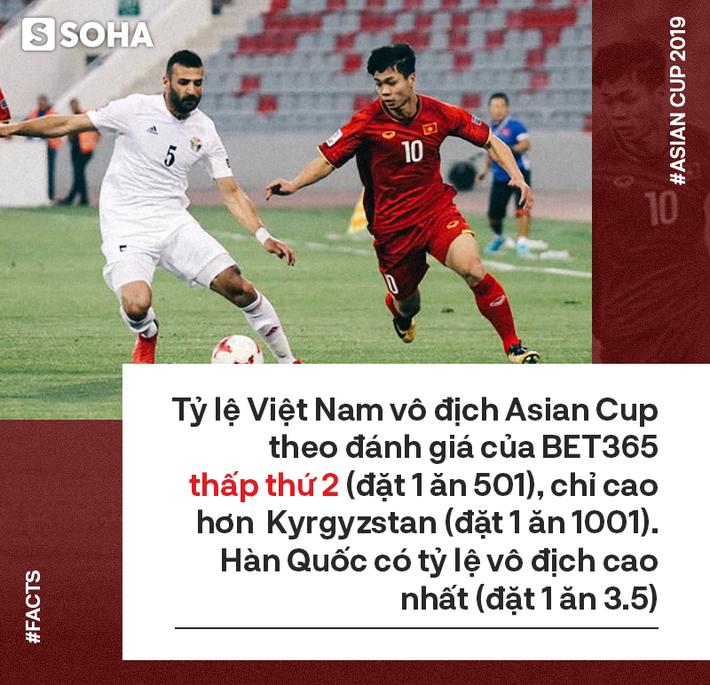 Con đường tới trận... Chung kết Asian Cup 2019 của Việt Nam - Ảnh 2.