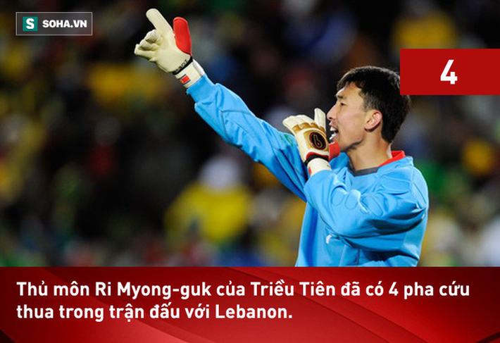CĐV Việt Nam đồng loạt cảm ơn thủ môn vui tính nhất thế giới của Triều Tiên - Ảnh 3.