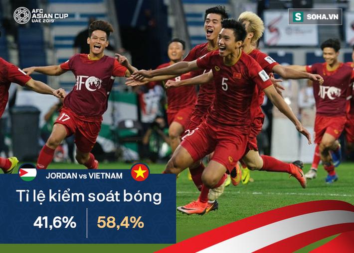 Nhìn giọt nước mắt bất lực Jordan, mới thấy chiến thắng của Việt Nam kỳ vĩ đến mức nào - Ảnh 2.