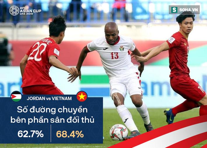 Nhìn giọt nước mắt bất lực Jordan, mới thấy chiến thắng của Việt Nam kỳ vĩ đến mức nào - Ảnh 5.