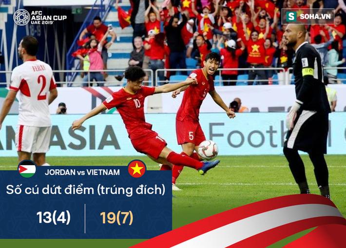 Nhìn giọt nước mắt bất lực Jordan, mới thấy chiến thắng của Việt Nam kỳ vĩ đến mức nào - Ảnh 7.