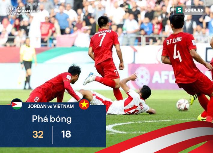 Nhìn giọt nước mắt bất lực Jordan, mới thấy chiến thắng của Việt Nam kỳ vĩ đến mức nào - Ảnh 8.