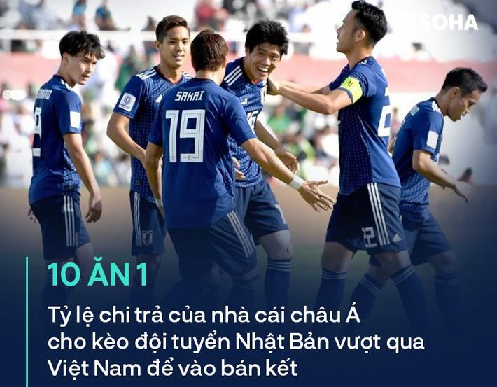 Nhật Bản buông kiếm, HLV Park Hang-seo sẽ phải hi sinh để mở đường sống cho Việt Nam? - Ảnh 2.