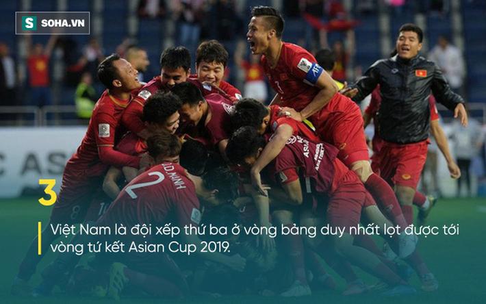 Danh sách 8 đội lọt vào tứ kết Asian Cup 2019: Việt Nam là độc nhất vô nhị - Ảnh 1.