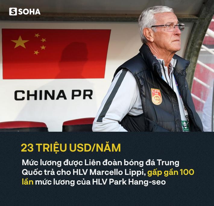 Từ lời thú nhận của thầy Park, đừng để bóng đá Việt Nam mắc kẹt như Trung Quốc - Ảnh 2.