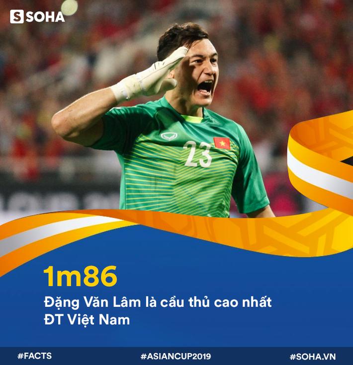 Thủ môn Đặng Văn Lâm chính thức lọt top kỷ lục chuyển nhượng tại Thái Lan - Ảnh 1.