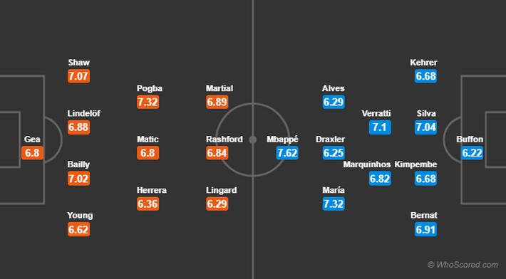 Lịch thi đấu và truyền hình trực tiếp Champions League ngày 12/2: Man United vs PSG - Ảnh 1.