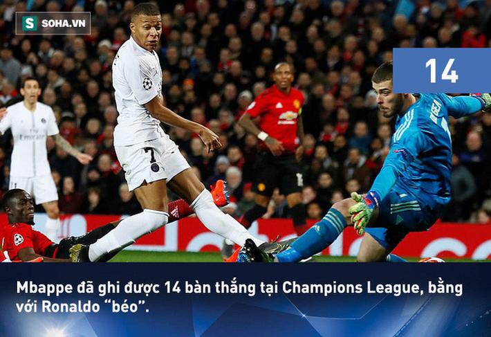 Solskjaer lập kỷ lục buồn với Man United, Mbappe sánh ngang với Ronaldo béo - Ảnh 1.