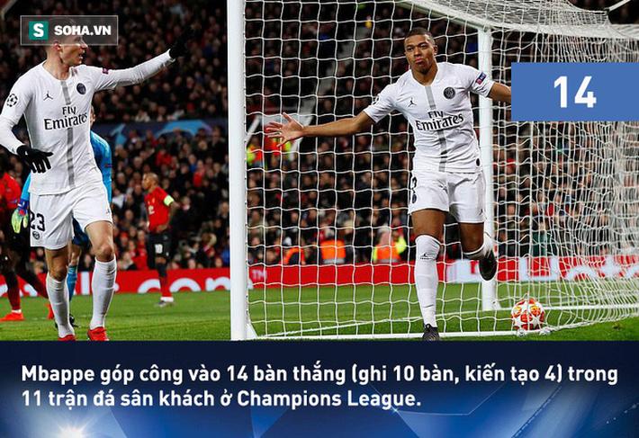 Solskjaer lập kỷ lục buồn với Man United, Mbappe sánh ngang với Ronaldo béo - Ảnh 2.