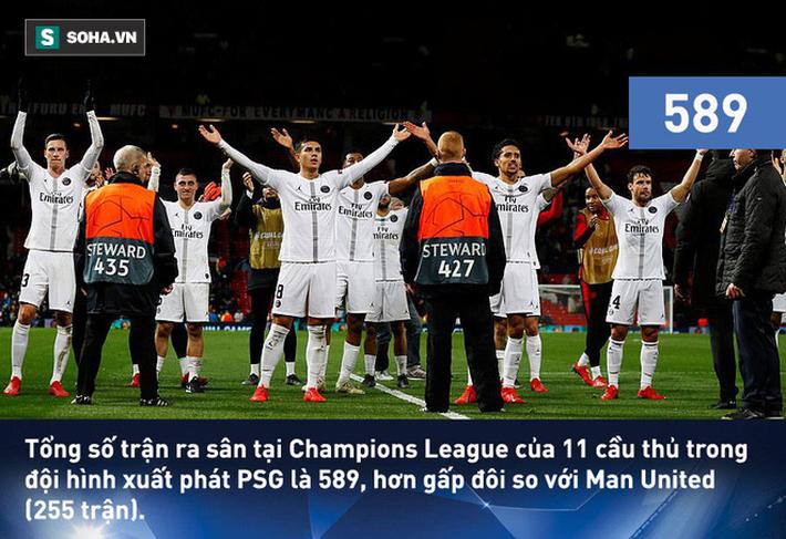 Solskjaer lập kỷ lục buồn với Man United, Mbappe sánh ngang với Ronaldo béo - Ảnh 6.