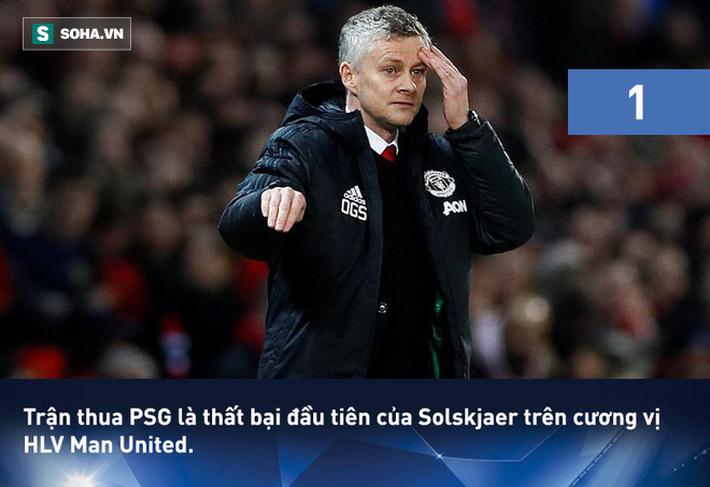 Solskjaer lập kỷ lục buồn với Man United, Mbappe sánh ngang với Ronaldo béo - Ảnh 7.