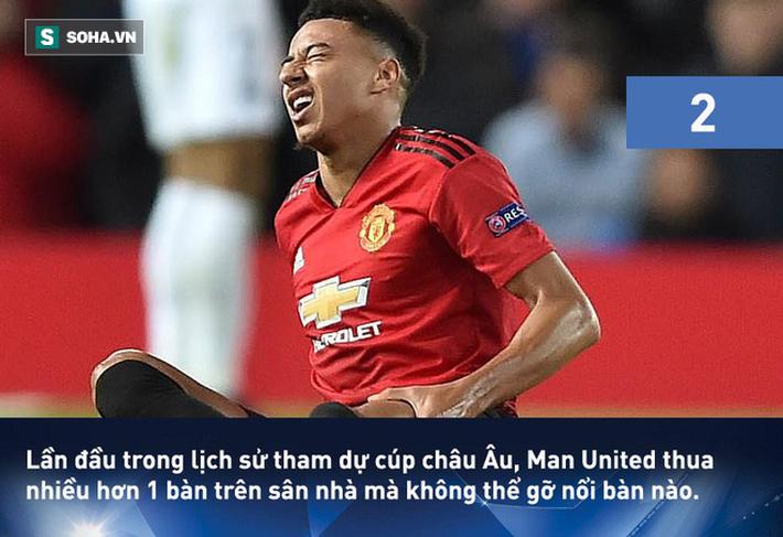Solskjaer lập kỷ lục buồn với Man United, Mbappe sánh ngang với Ronaldo béo - Ảnh 10.
