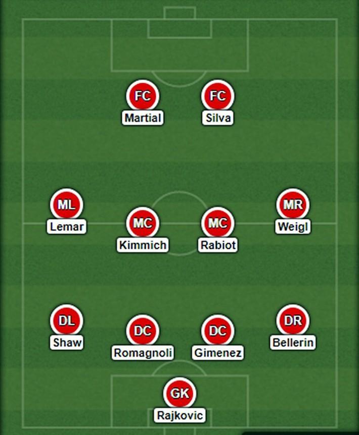 Đội hình tuổi Hợi bóng đá thế giới hứa hẹn tỏa sáng trong năm 2019 - Ảnh 12.