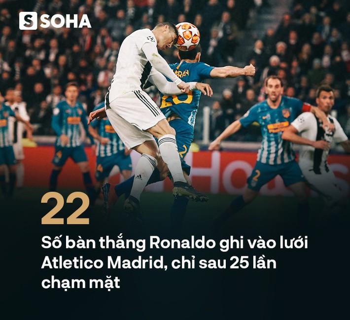 Giữa vô vàn áp lực, Ronaldo vẫn khiến châu Âu phải phủ phục dưới chân mình - Ảnh 2.