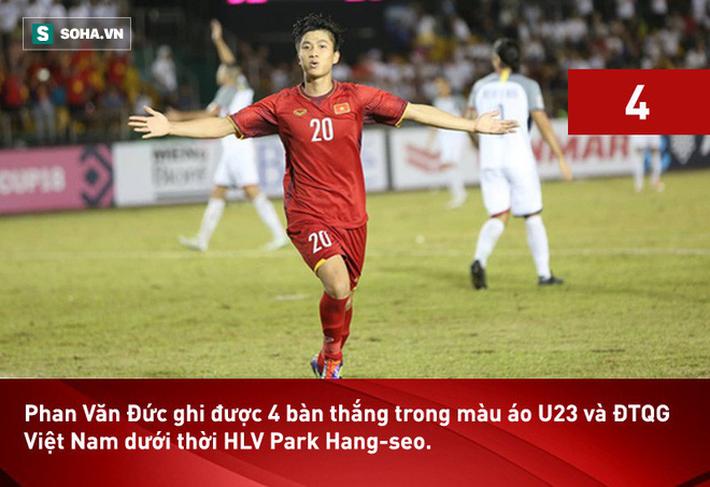Quân bài tẩy của HLV Park Hang-seo sắp sang Nhật Bản thi đấu? - Ảnh 1.