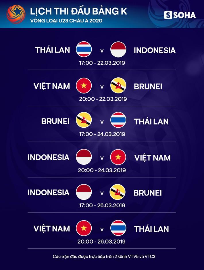 Lịch thi đấu vòng loại U23 châu Á ngày 22/3: U23 Việt Nam vs U23 Brunei - Ảnh 1.