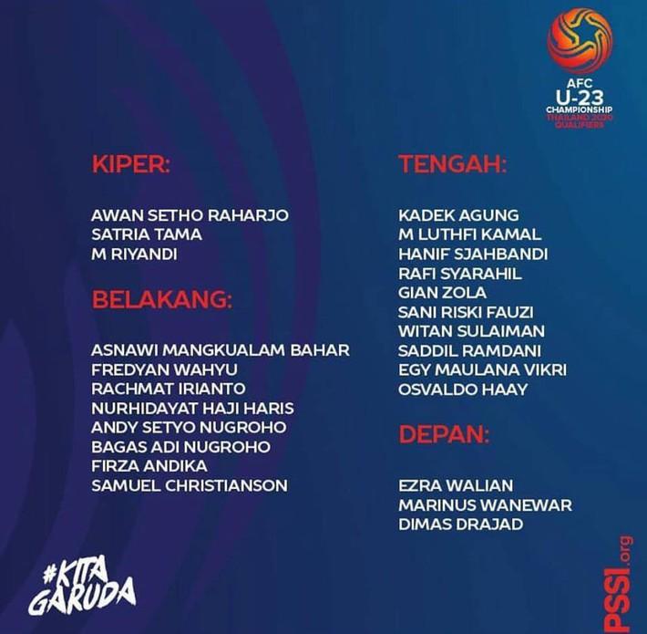 Xem giò U22 Indonesia, nhà vô địch Đông Nam Á hứa hẹn sẽ gây rất nhiều khó khăn cho Việt Nam - Ảnh 1.