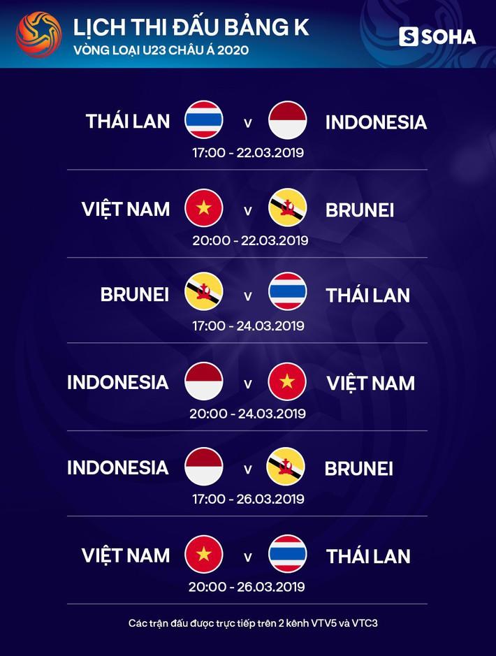 Báo Thái Lan: U23 Việt Nam đã cho thấy sức tấn công tàn bạo! - Ảnh 3.