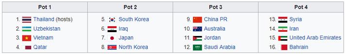 HLV Lê Thụy Hải: Nếu vượt qua vòng bảng U23 châu Á, Việt Nam sẽ trở nên đáng sợ - Ảnh 1.