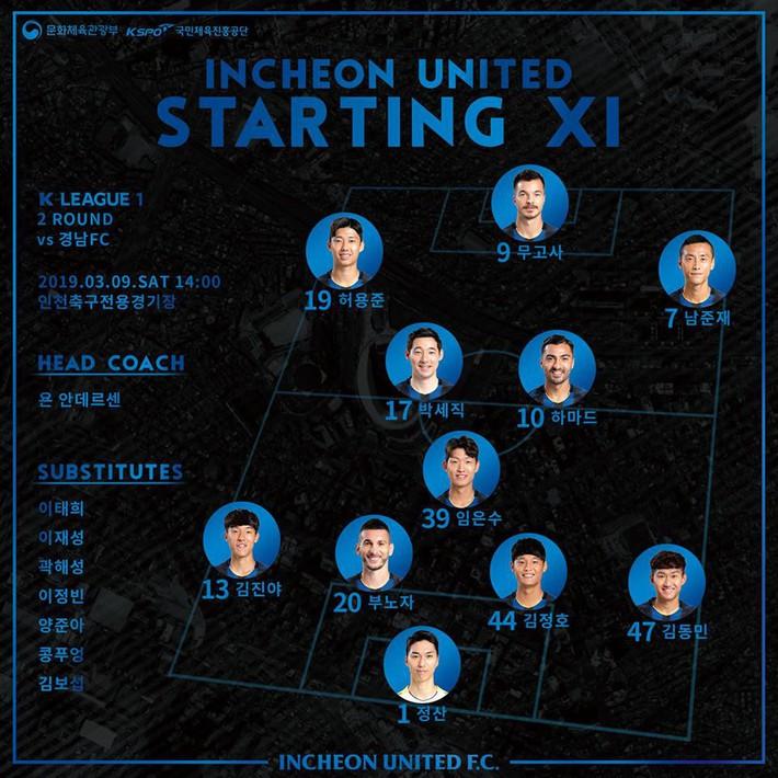 Incheon United đón niềm vui lớn nhưng Công Phượng khó nở nụ cười viên mãn - Ảnh 2.