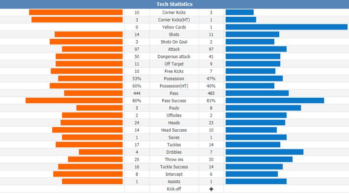 Thành Manchester chia 2 nửa vui buồn vì... đại chiến Liverpool 2-1 Tottenham - Ảnh 5.