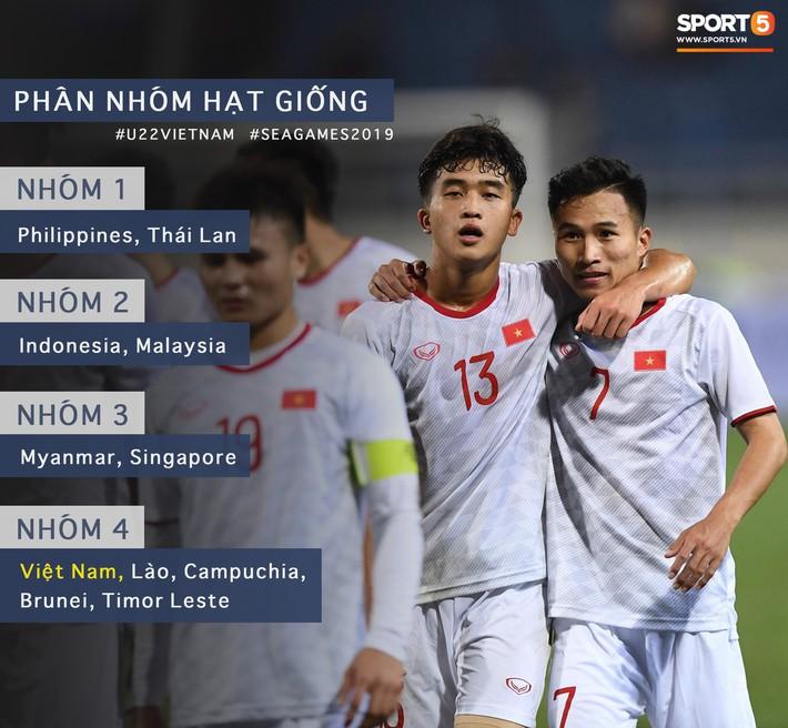 Fan tỏ ra thích thú khi U22 Việt Nam thuộc nhóm vô hại ở SEA Games 2019 - Ảnh 1.