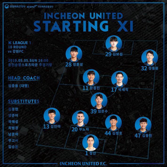 TRỰC TIẾP Gangwon vs Incheon United: Tin buồn cho Công Phượng - Ảnh 2.
