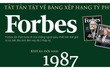 [Infographic] Những điều thú vị xung quanh bảng xếp hạng tỷ phú của Forbes