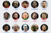 Biểu tượng Premier League