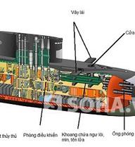 ẢNH ĐẶC BIỆT: Sơ đồ cấu tạo tàu ngầm Kilo