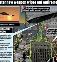 """Mỹ """"khoe"""" tên lửa vô hiệu mọi hệ thống phòng thủ, tác chiến điện tử"""