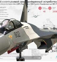 Chuyên gia Mỹ đưa Su-35 lên mây