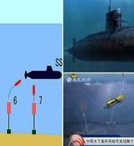 Nga đuổi Mỹ phát triển hệ thống săn ngầm dưới đáy biển