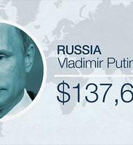Lương Obama gấp 4 lần Putin, gấp 20 lần Tập Cận Bình