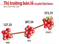 """Siêu phẩm mô tô """"độ"""" độc nhất vô nhị Việt Nam"""
