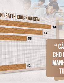Tại sao Hà Giang và ngành Giáo dục nên chân thành cảm ơn bê bối điểm thi?