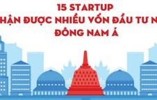 [Infographic] 15 startup được đầu tư nhiều nhất tại Đông Nam Á năm 2018