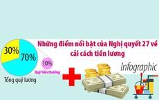 Infographic: Sắp tới tiền lương sẽ thay đổi như thế nào?