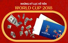 Những kỷ lục về tiền của World Cup 2018