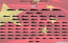 """Chuyên gia: Trung Quốc sẽ sớm """"nhấn chìm"""" kỷ nguyên thống lĩnh biển khơi của Hải quân Mỹ"""